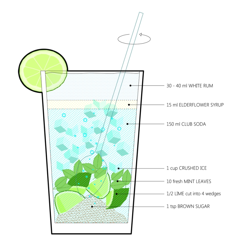 An outdoor space should be an extension of the interior: Elderflower Mojito Cocktail