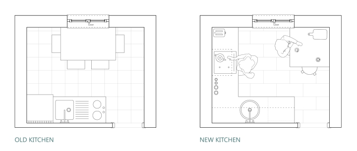 Small and functional IKEA kitchen: KITCHEN FLOOR PLAN