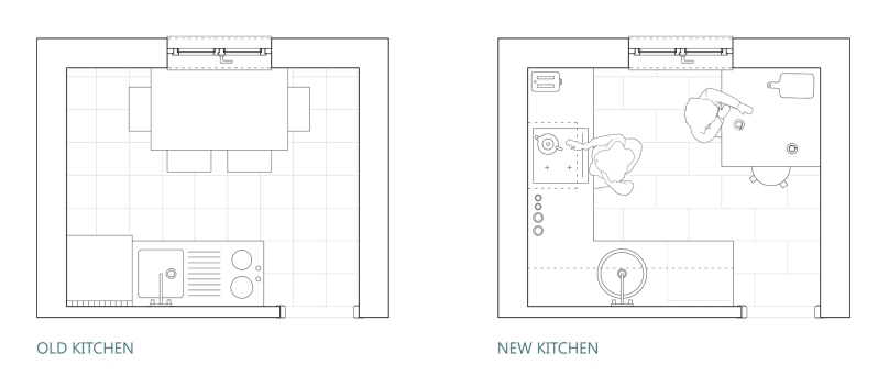 Small and functional IKEA kitchen: KITCHEN FLOOR PLAN