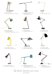 12 desk lamps we love | upgradesign