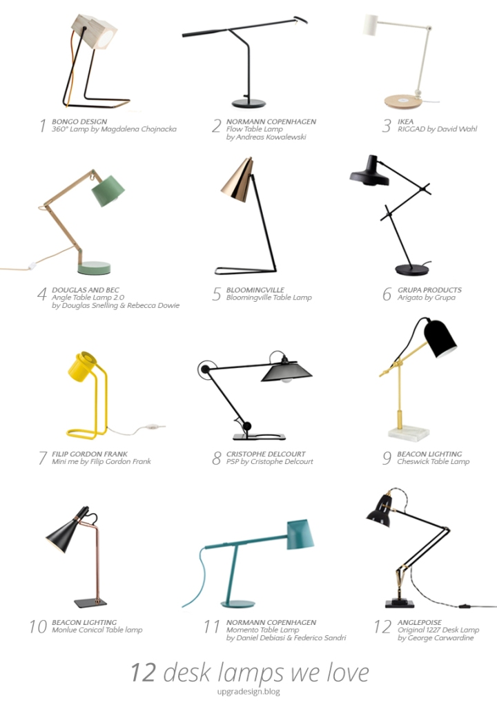 Desk lamps we love