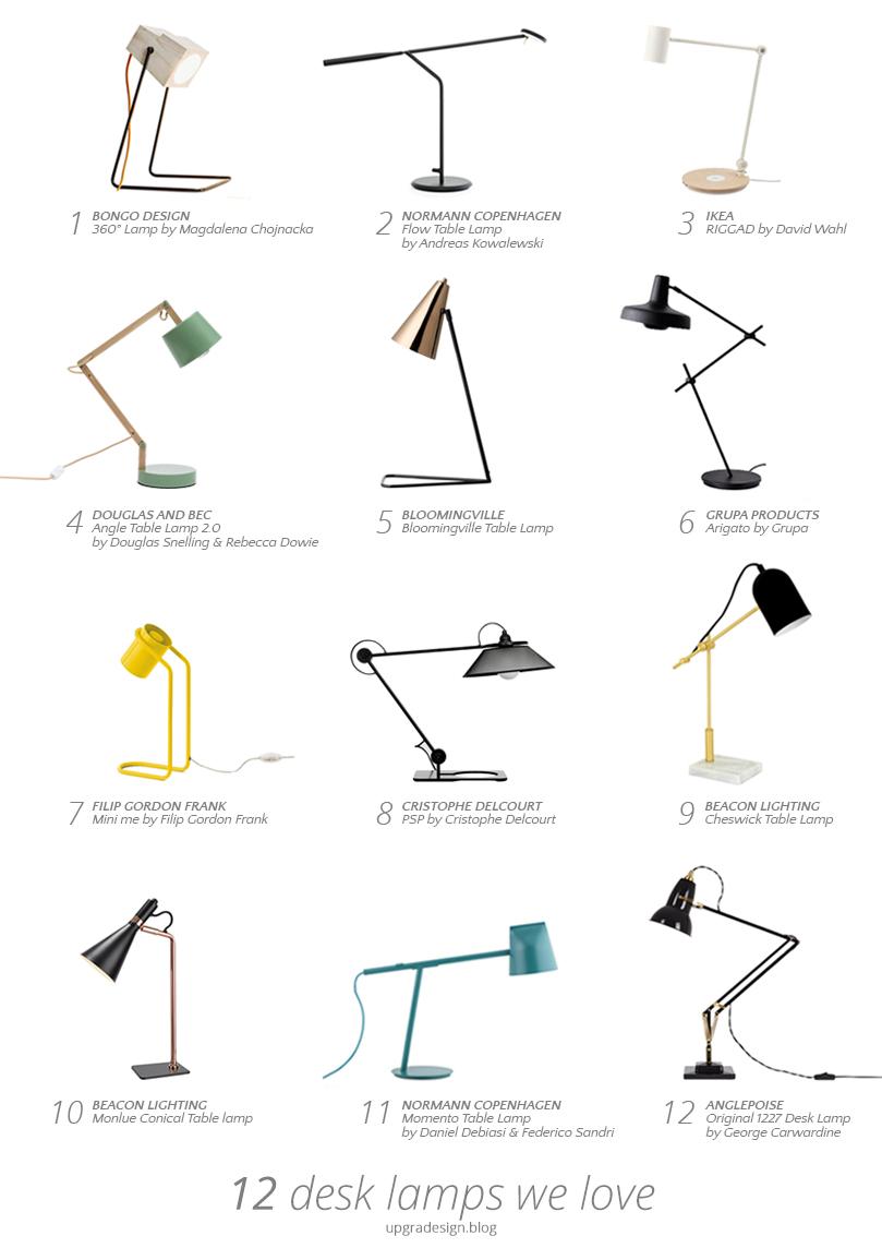 12 desk lamps we love   upgradesign