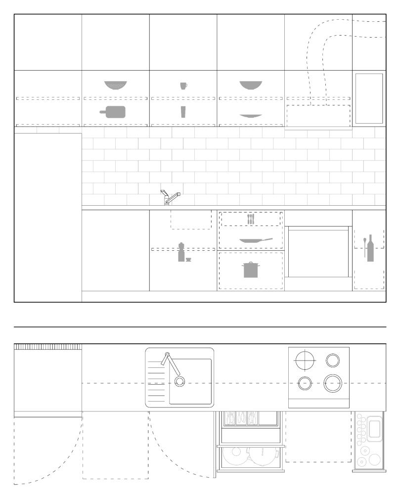 How to design a practical kitchen: kitchen organization