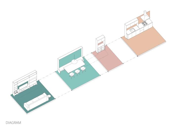Home renovation i four steps - step two: CIAA - Icaraí Apartment