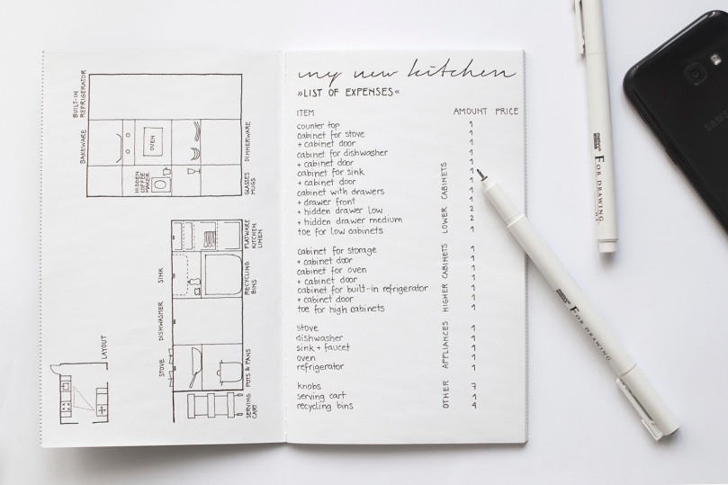 The simplest way to plan a remodel: kitchen remodel in a bullet journal | upgradesign