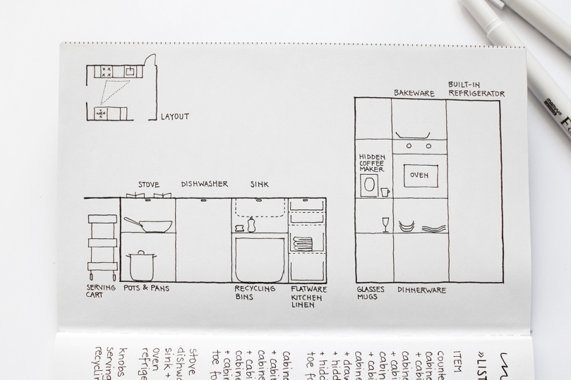 The simplest way to plan a remodel: kitchen remodel in a bullet journal - plans | upgradesign