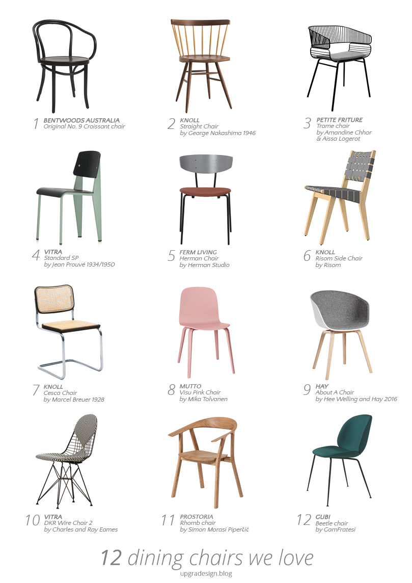 Dining Chairs We Love U P G R A D E S I G N