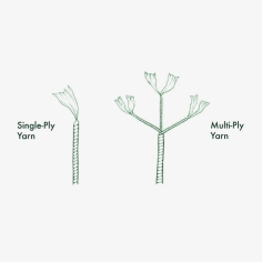 story-single-ply-yarn