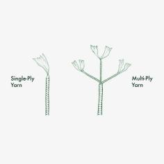 story-single-ply-yarn